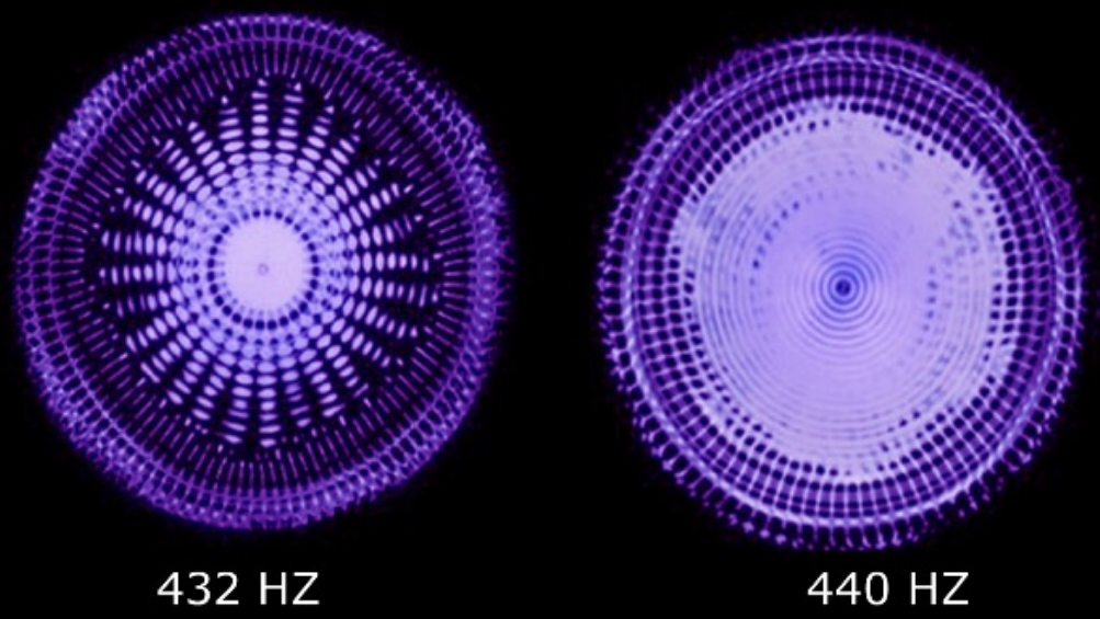 432 Hz - Space Frequency - Media Industry - 440 Hz