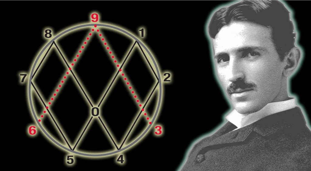 Vortex Based Mathematics - NIkola Tesla