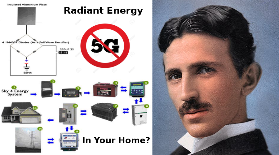 Tesla Radiantni Energie in Your Home