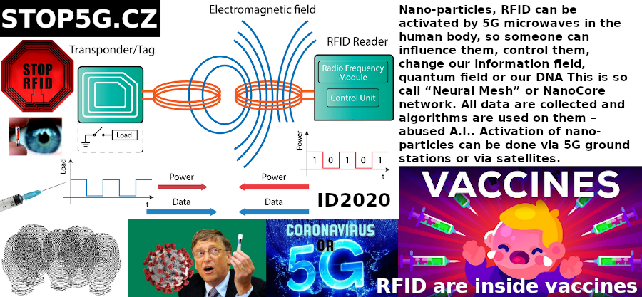 Strategic Intelligence – Cryptocurrency System using Body Activity Data – ID2020 – Digital ID with Vaccines – Monarch RFID – NanoCore – Slavery