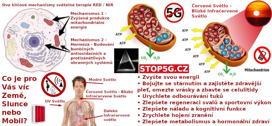 Slunce – 5G Satelity – Terapie Červeného a Infračerveného Světla – 660 nm – 850 nm