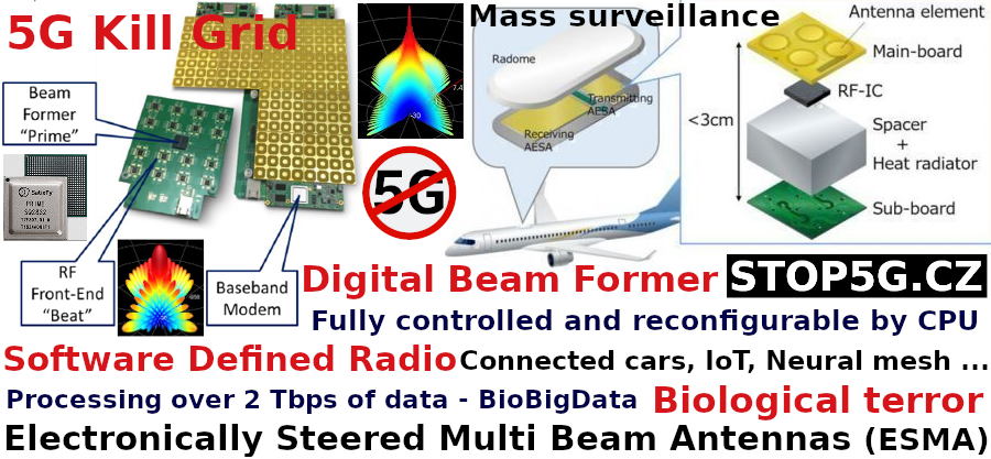Electronically Steered Multi Beam Antennas (ESMA) – Microwave oven in Space – 5G Kill Grid
